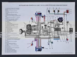 Схема проводки иж планета 5: видео-инструкция по монтажу.