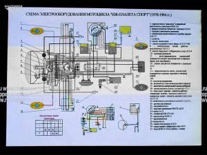 Схема электрооборудования мотоцикла
