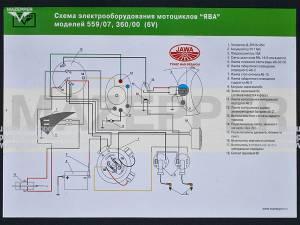 Mazepper аксессуары схемы электрооборудования